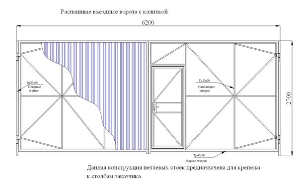 Распашные ворота включают в себя: две сворки, стойки и облицовка.  Створки - это прочная, жесткая...